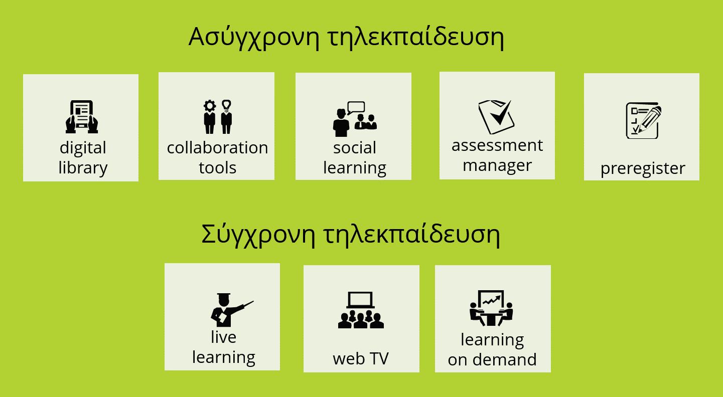 Αποτέλεσμα εικόνας για digital school